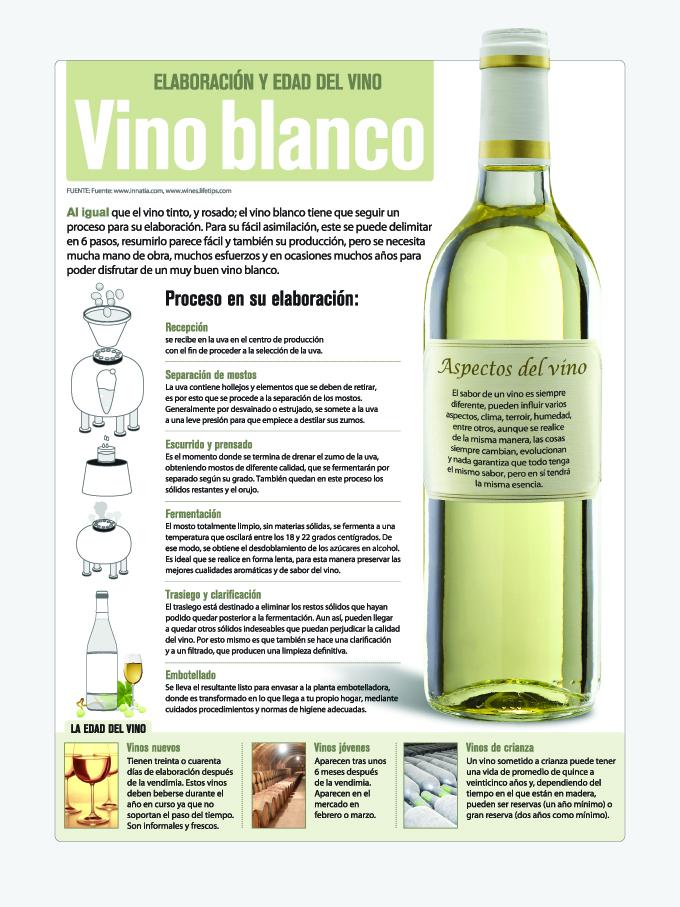 Wine And Bar  Temario De Estudio