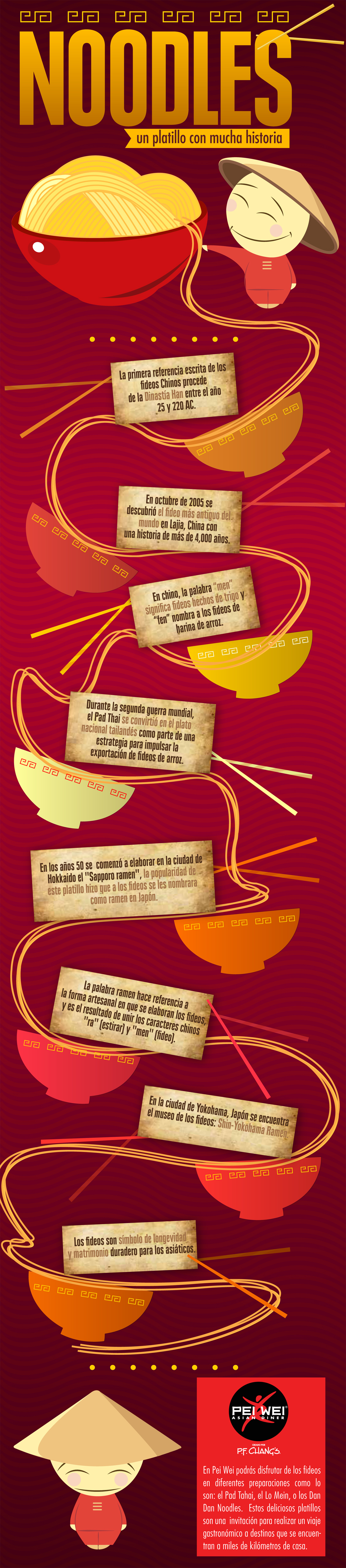infograf'a_noodles