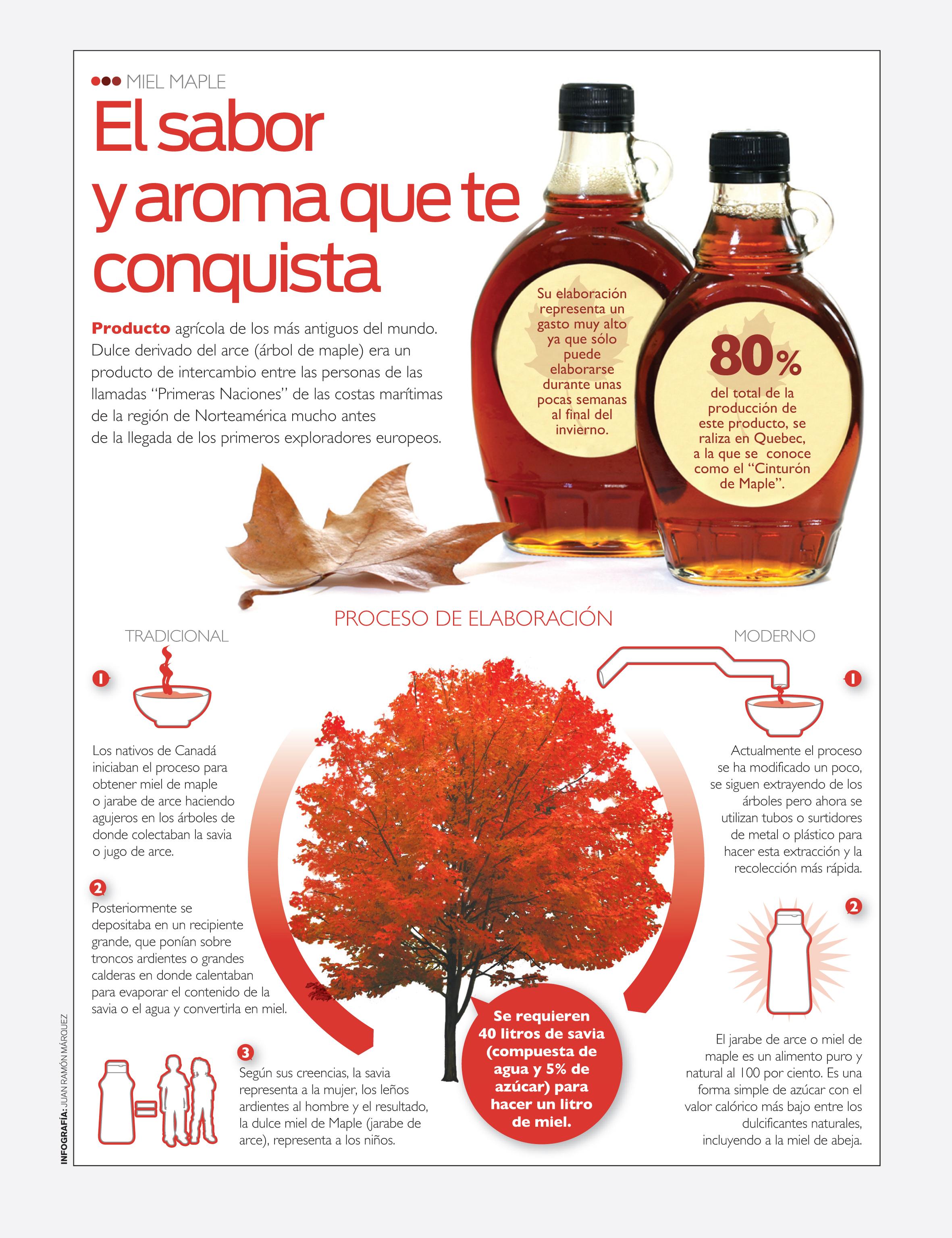 56 Info Maple_ECM 2012