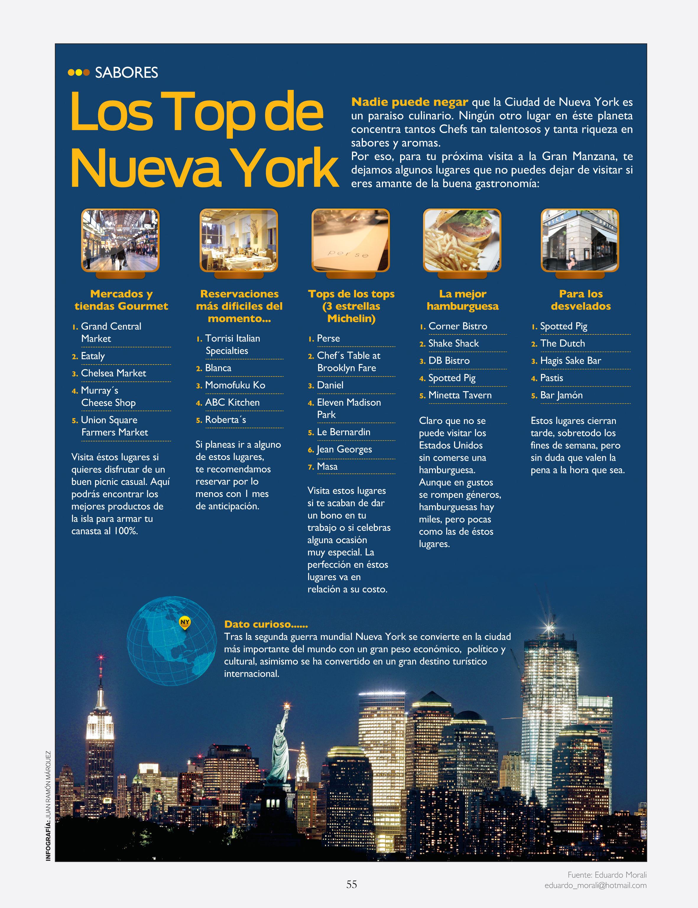 55 Info Top Ten NY_ECM 2012