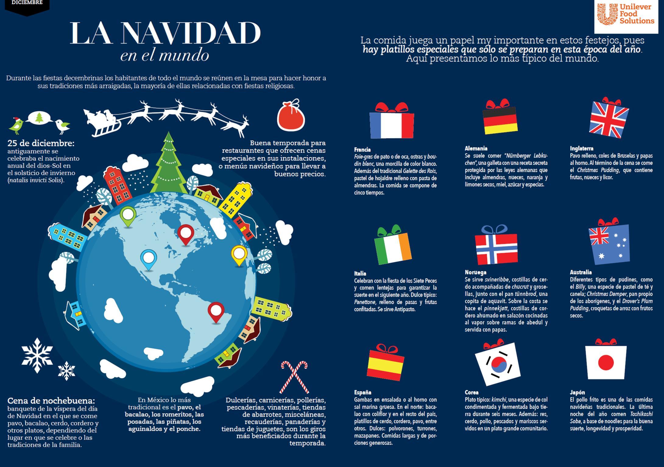 Así se celebra la navidad en el mundo - Revista El Conocedor