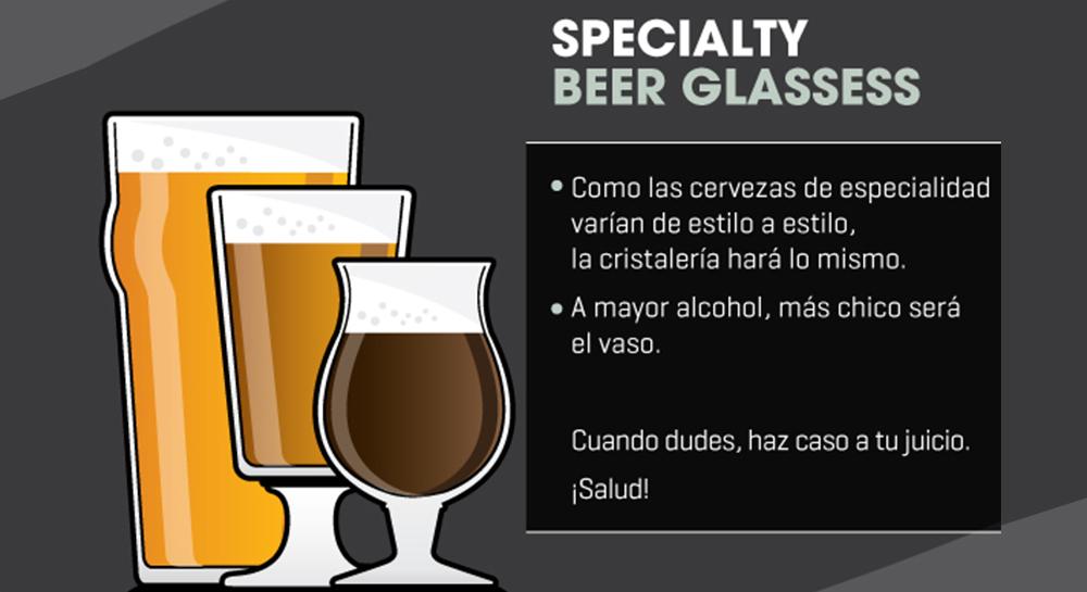 Infografía: Vasos cerveceros