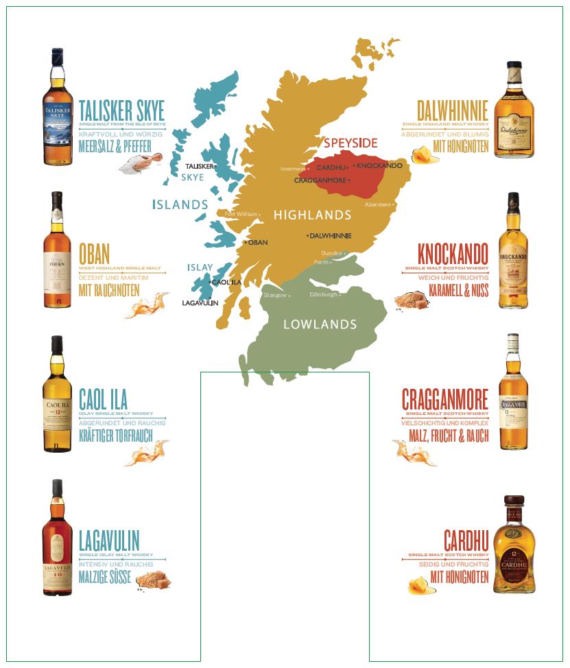 maltas-escocesas